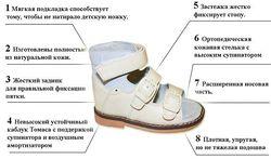 obuv_pri_valgusnoj_deformacii_stopy_u_detej_4